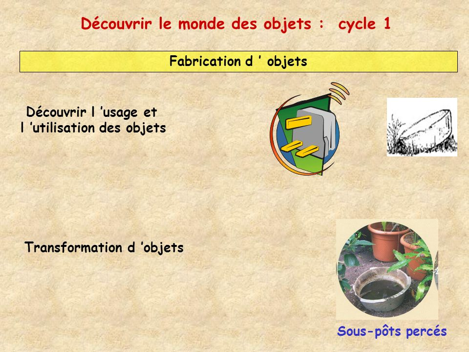 Découvrir le monde des objets : cycle 1