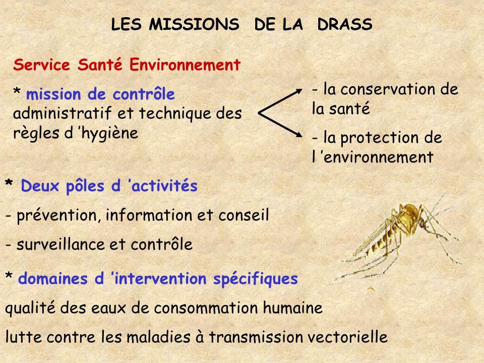 LES MISSIONS DE LA DRASS