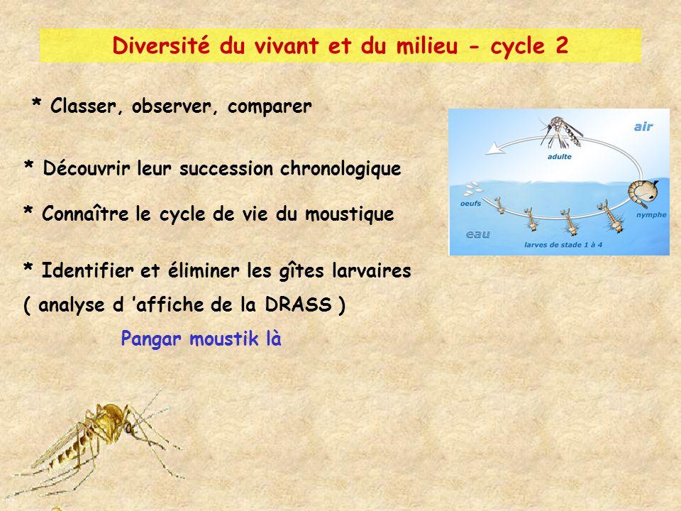 Diversité du vivant et du milieu - cycle 2