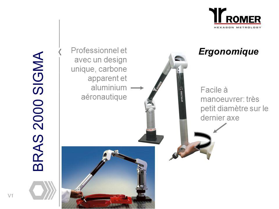 Professionnel et avec un design unique, carbone apparent et aluminium aéronautique