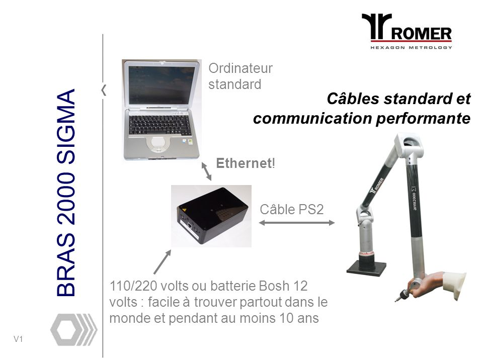 Câbles standard et communication performante