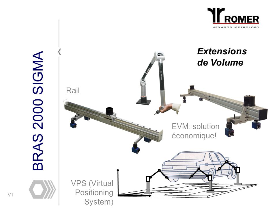 Extensions de Volume Rail EVM: solution économique!