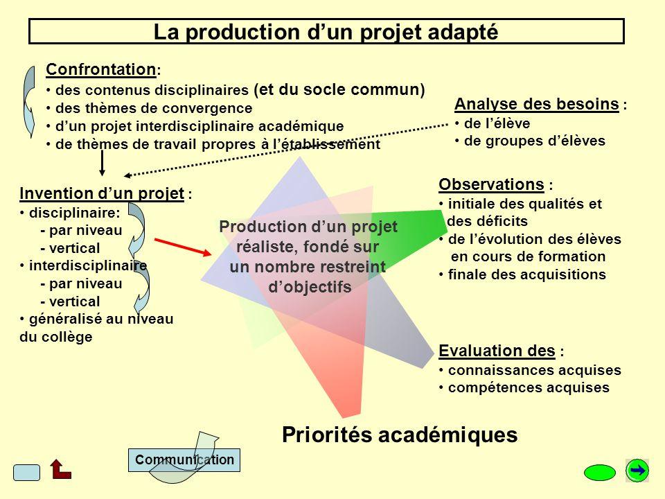 La production d'un projet adapté