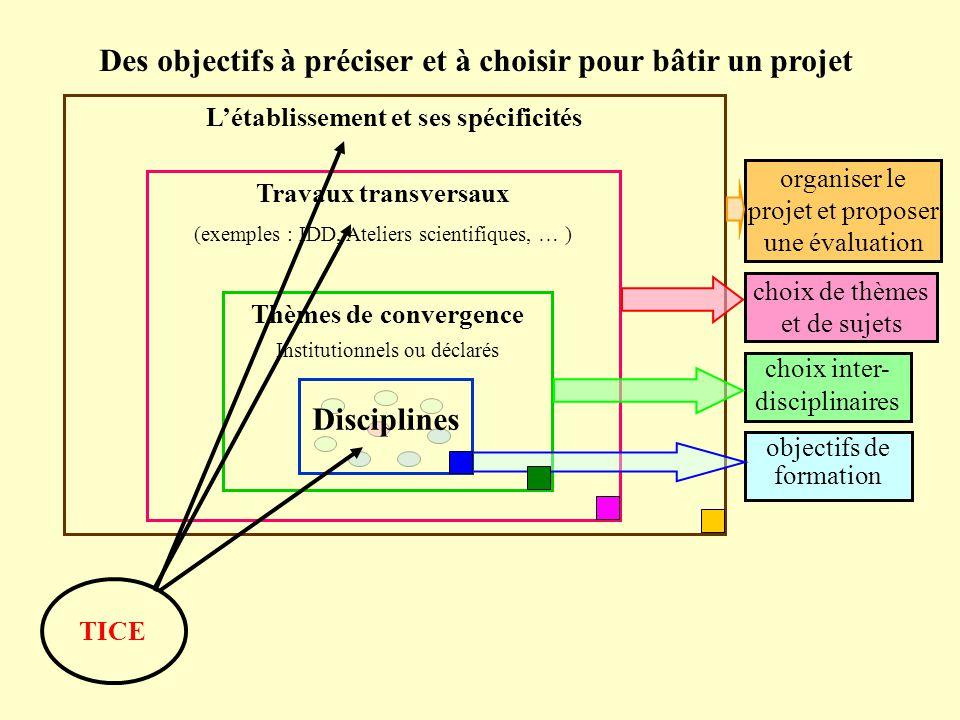 Des objectifs à préciser et à choisir pour bâtir un projet Disciplines