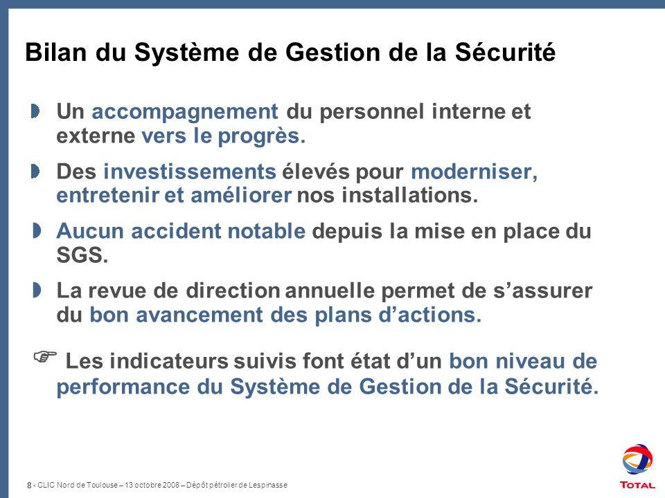 Bilan du Système de Gestion de la Sécurité