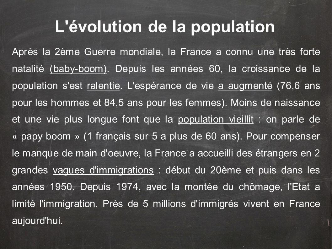 L évolution de la population