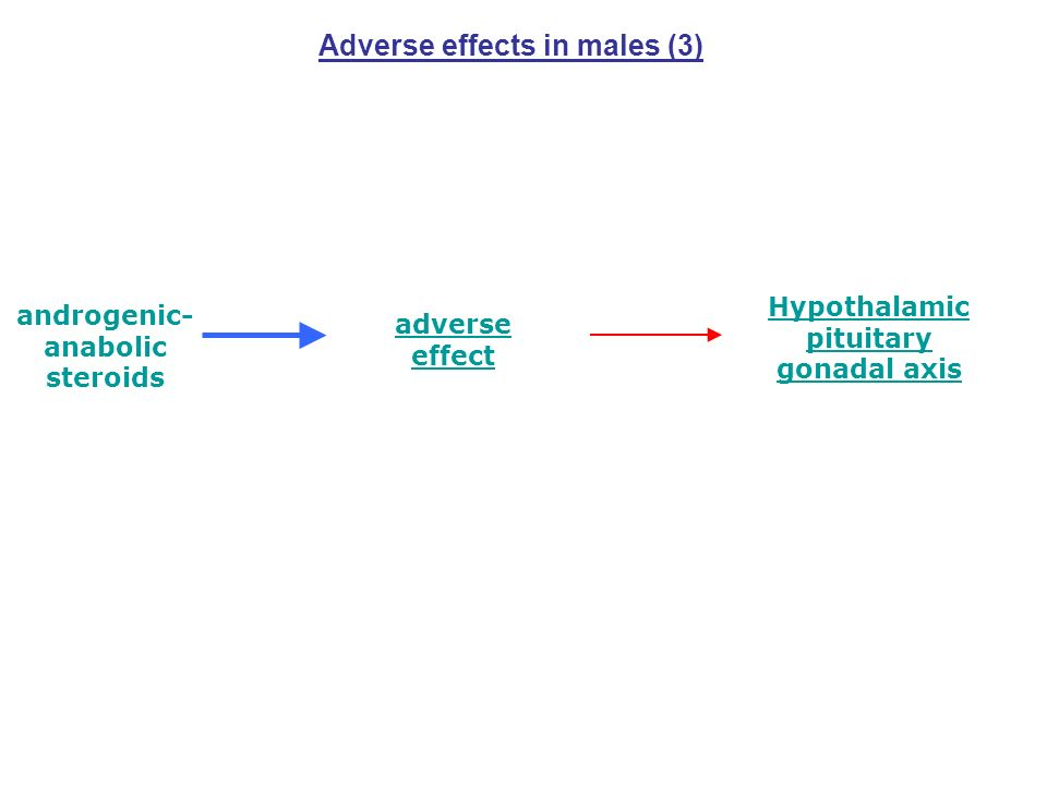 Adverse effects in males (3)