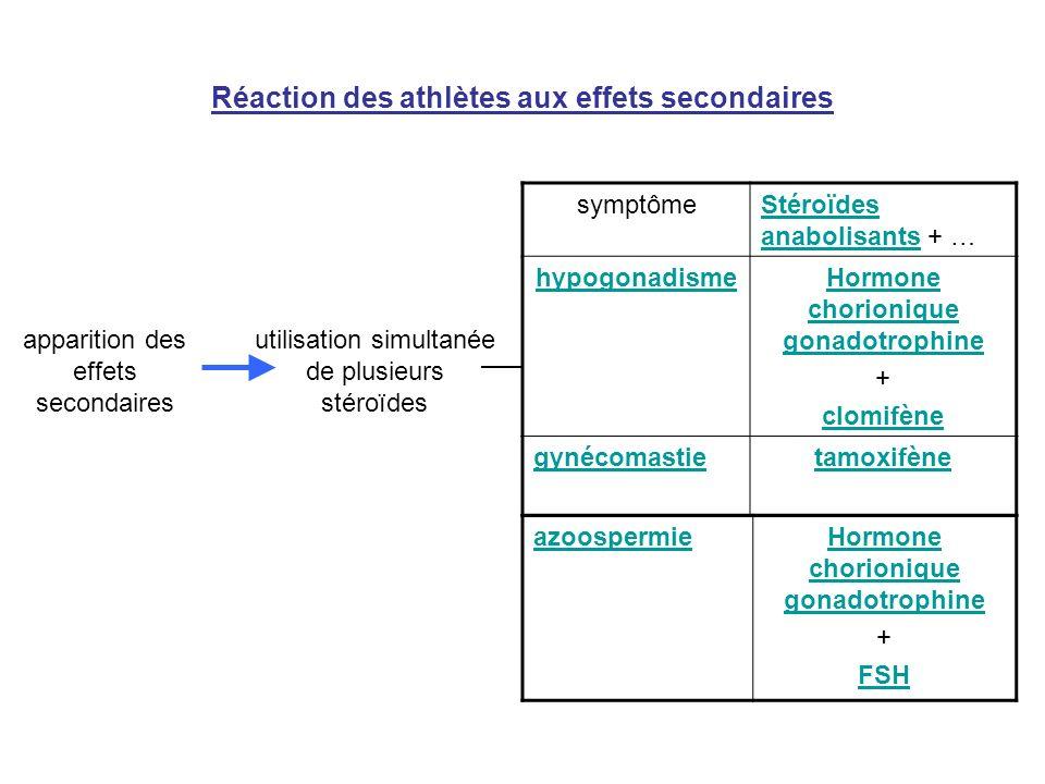 Réaction des athlètes aux effets secondaires