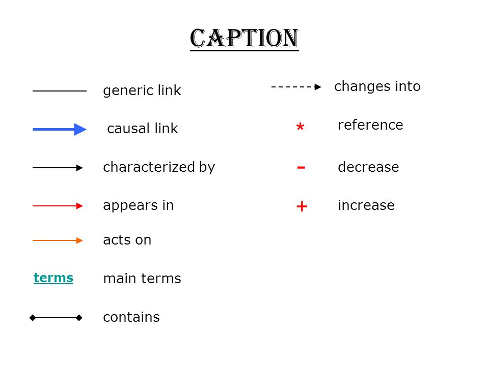 CAPTION * - + changes into generic link reference causal link