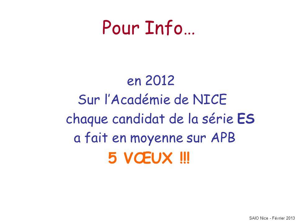 Pour Info… 5 VŒUX !!! en 2012 Sur l'Académie de NICE