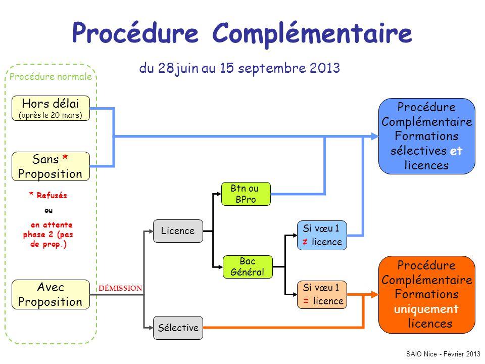 Procédure Complémentaire