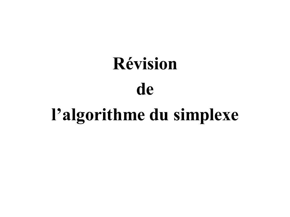 l'algorithme du simplexe