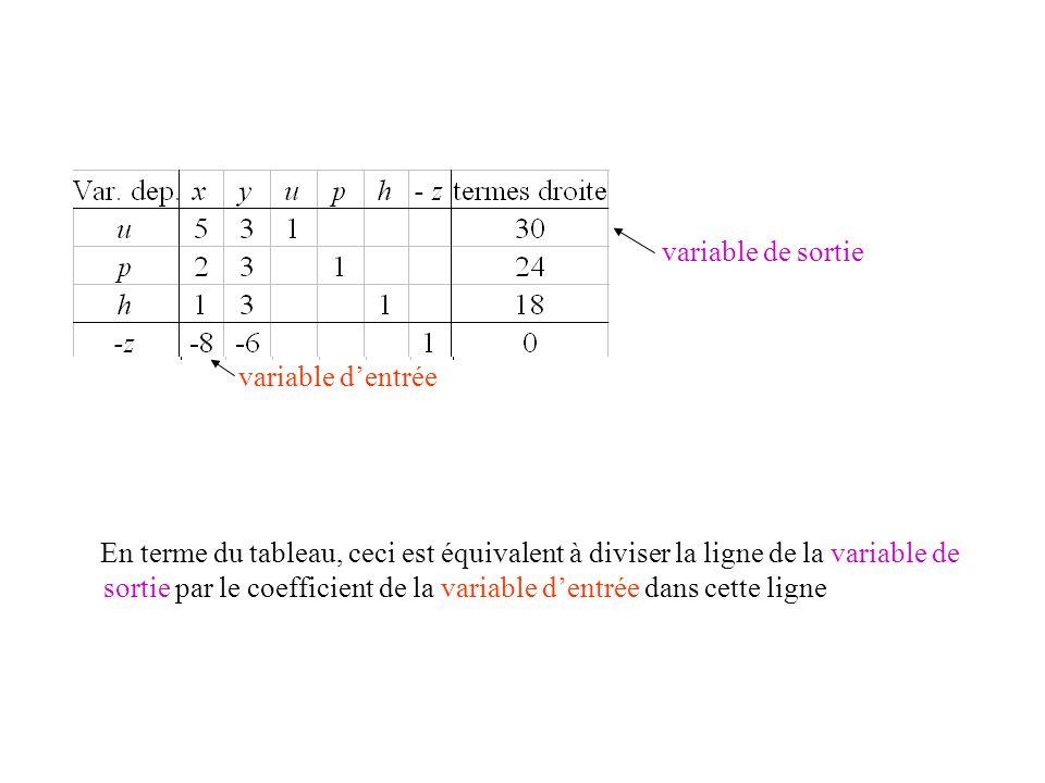 (5x + 3y + u =30) / 5 => x + 3/5y + 1/5u = 6
