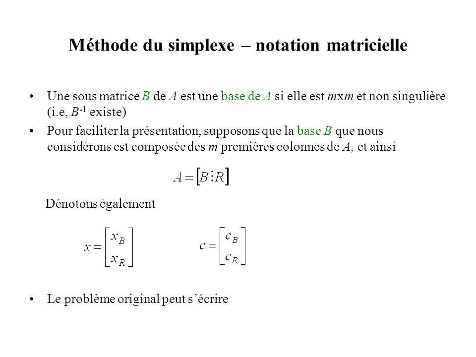 Méthode du simplexe – notation matricielle