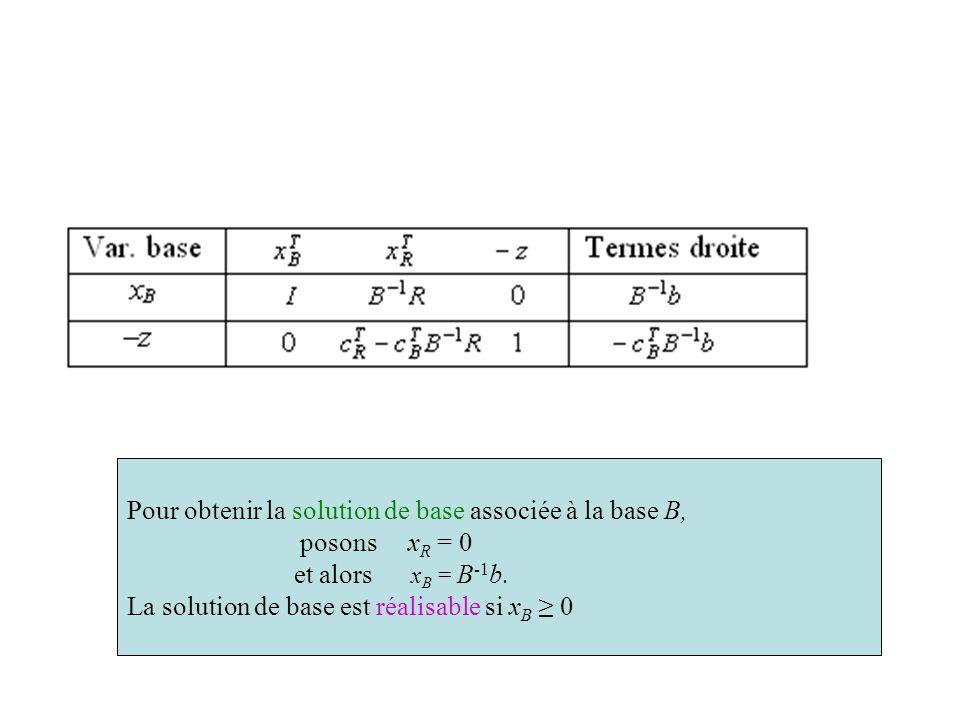 Pour obtenir la solution de base associée à la base B,