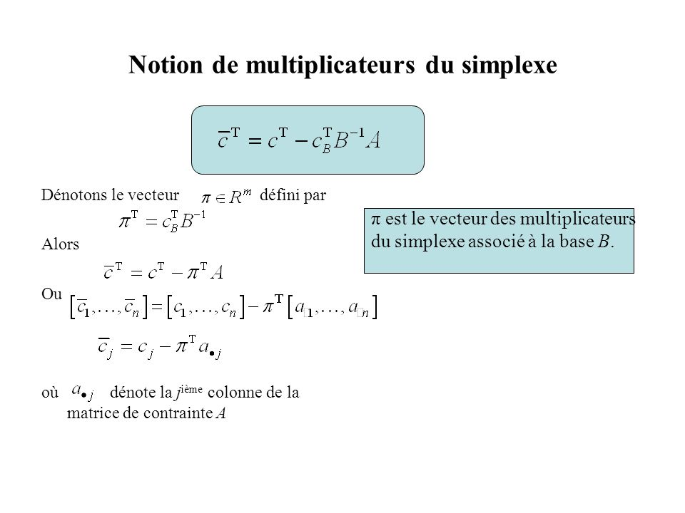 Notion de multiplicateurs du simplexe