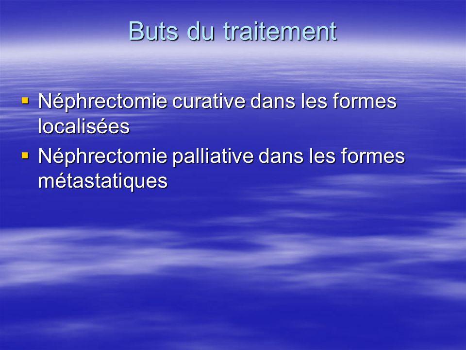 Buts du traitement Néphrectomie curative dans les formes localisées