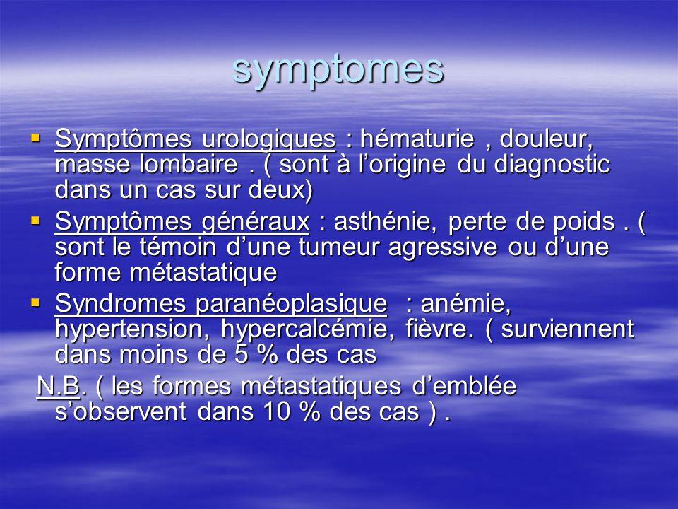 symptomes Symptômes urologiques : hématurie , douleur, masse lombaire . ( sont à l'origine du diagnostic dans un cas sur deux)
