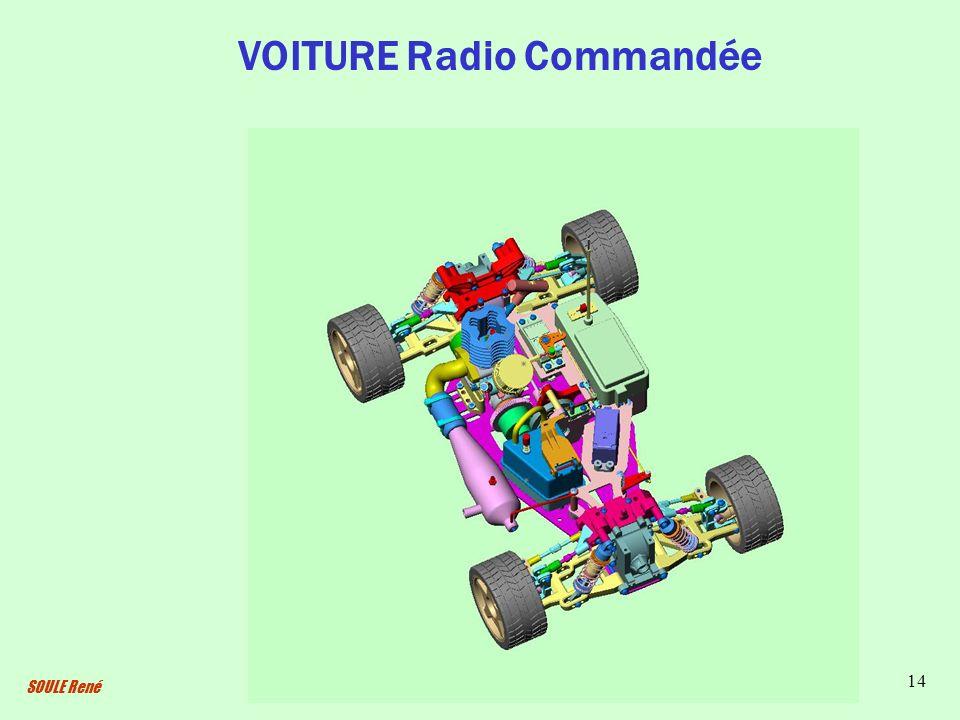 VOITURE Radio Commandée