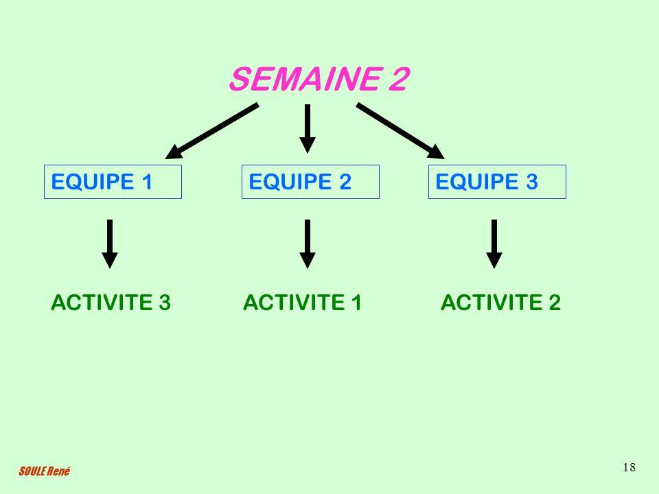 SEMAINE 2 EQUIPE 1 EQUIPE 2 EQUIPE 3 ACTIVITE 3 ACTIVITE 1 ACTIVITE 2