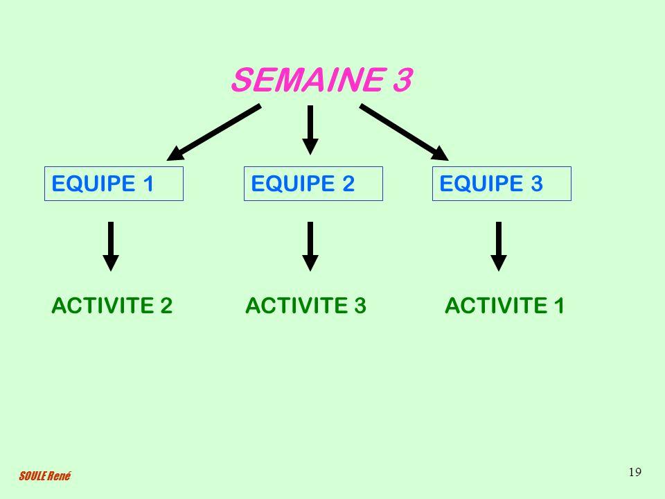 SEMAINE 3 EQUIPE 1 EQUIPE 2 EQUIPE 3 ACTIVITE 2 ACTIVITE 3 ACTIVITE 1