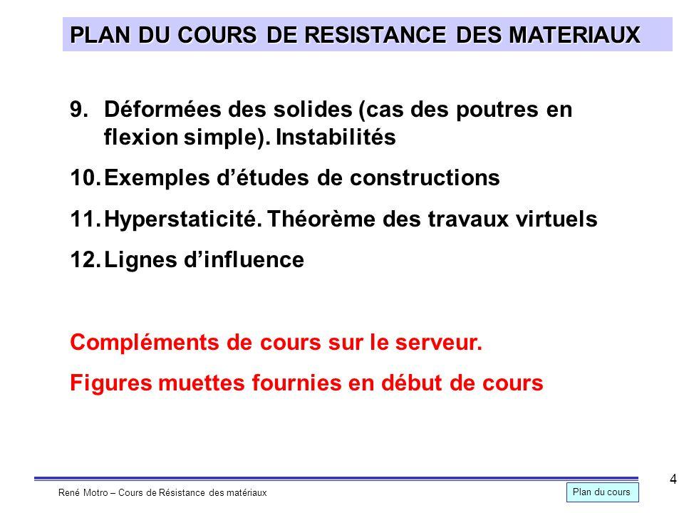 PLAN DU COURS DE RESISTANCE DES MATERIAUX