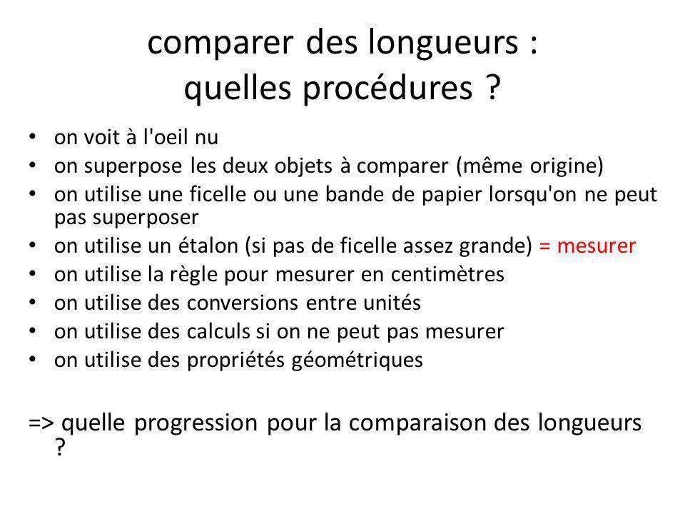 comparer des longueurs : quelles procédures