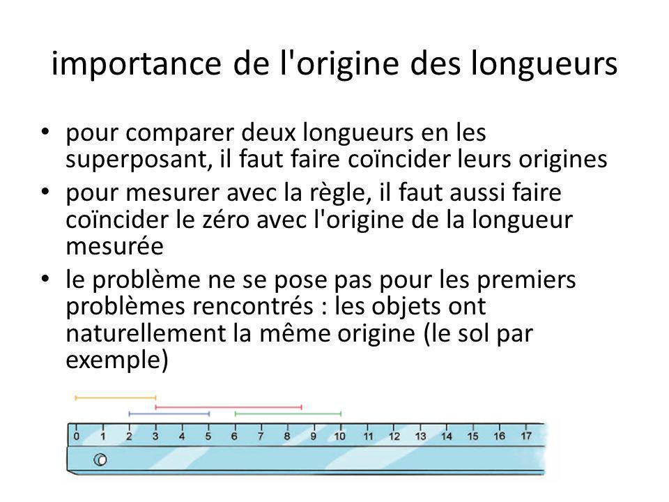 importance de l origine des longueurs