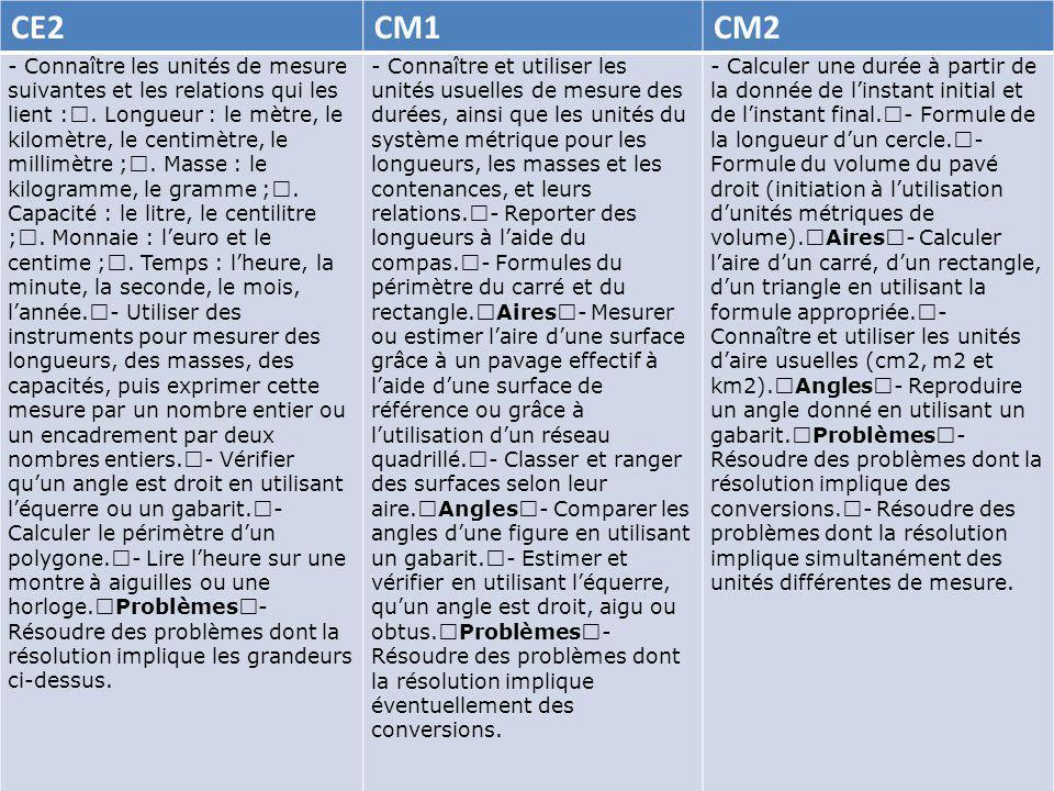CE2 CM1. CM2.