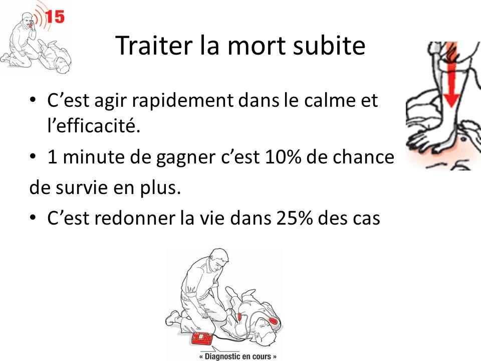 Traiter la mort subite C'est agir rapidement dans le calme et l'efficacité. 1 minute de gagner c'est 10% de chance.