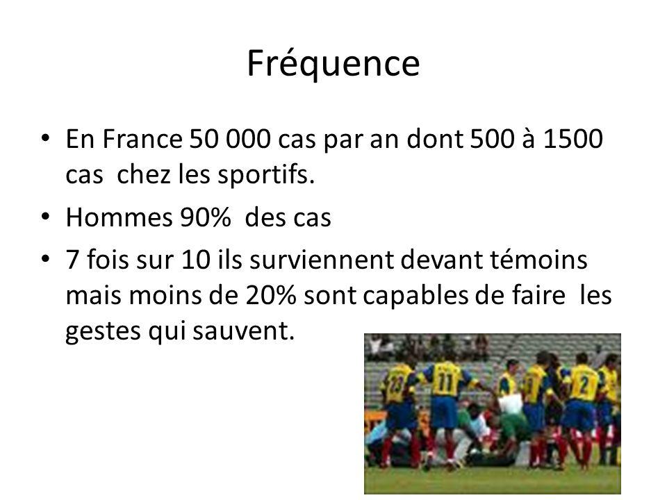 Fréquence En France 50 000 cas par an dont 500 à 1500 cas chez les sportifs. Hommes 90% des cas.