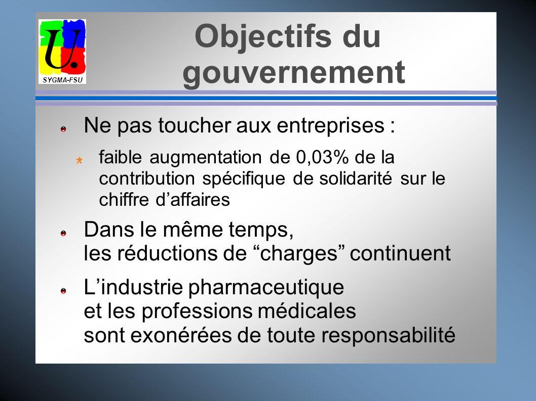 Objectifs du gouvernement