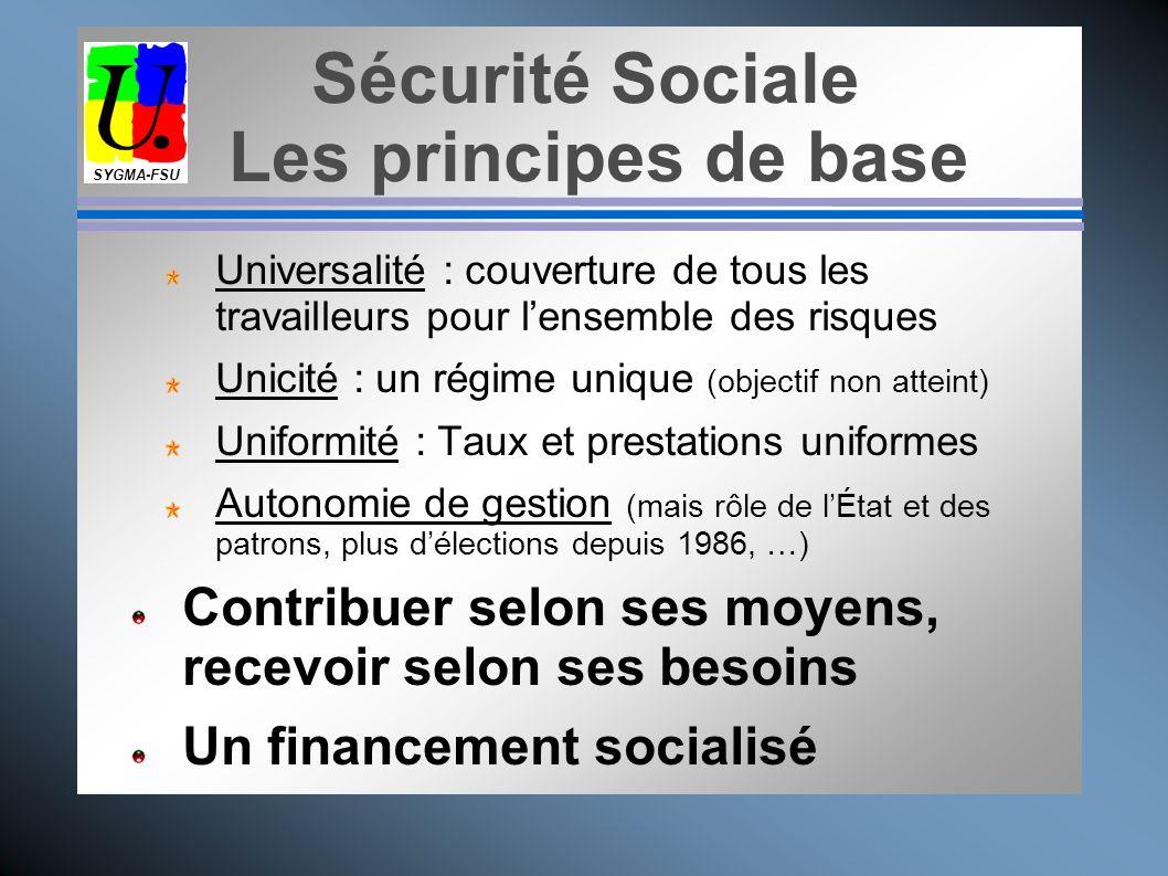 Sécurité Sociale Les principes de base