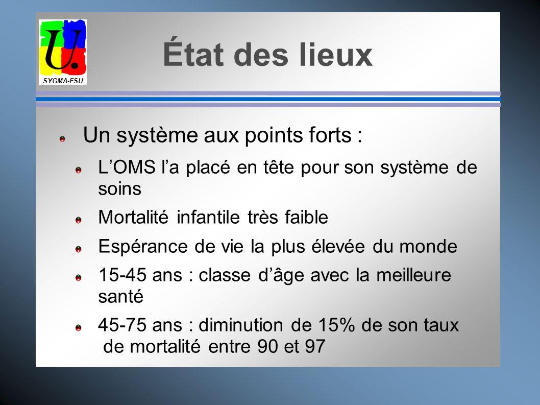 État des lieux Un système aux points forts :