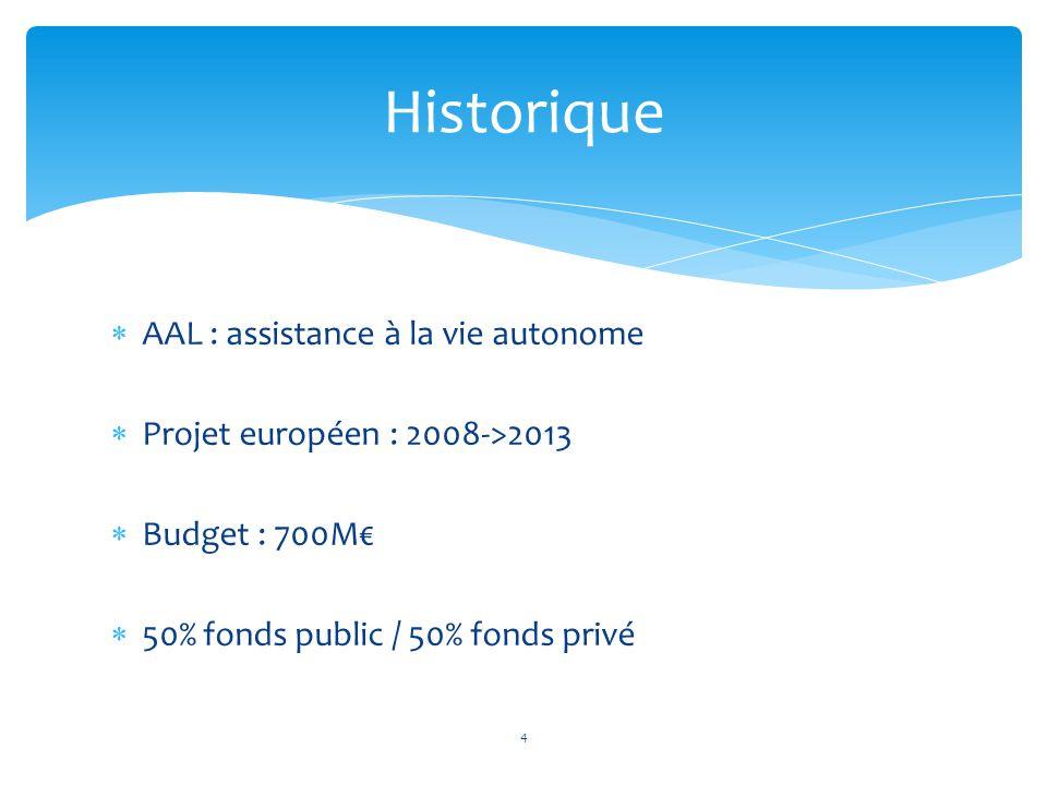 Historique AAL : assistance à la vie autonome