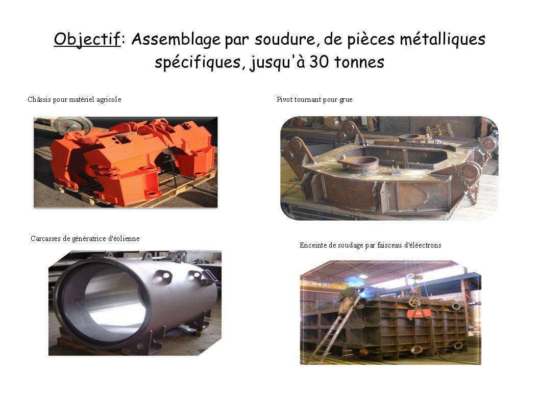 Objectif: Assemblage par soudure, de pièces métalliques spécifiques, jusqu à 30 tonnes