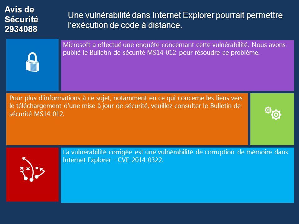 Avis de Sécurité 2934088 Une vulnérabilité dans Internet Explorer pourrait permettre l'exécution de code à distance.