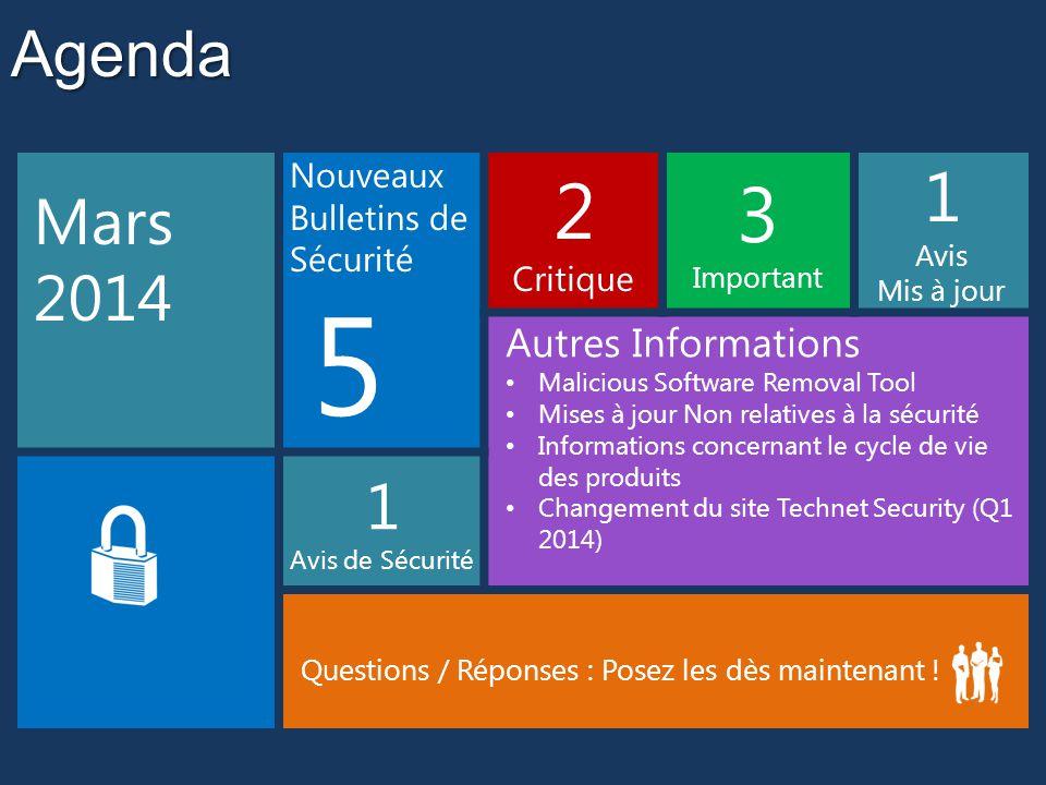 5 2 3 1 Agenda Mars 2014 Autres Informations