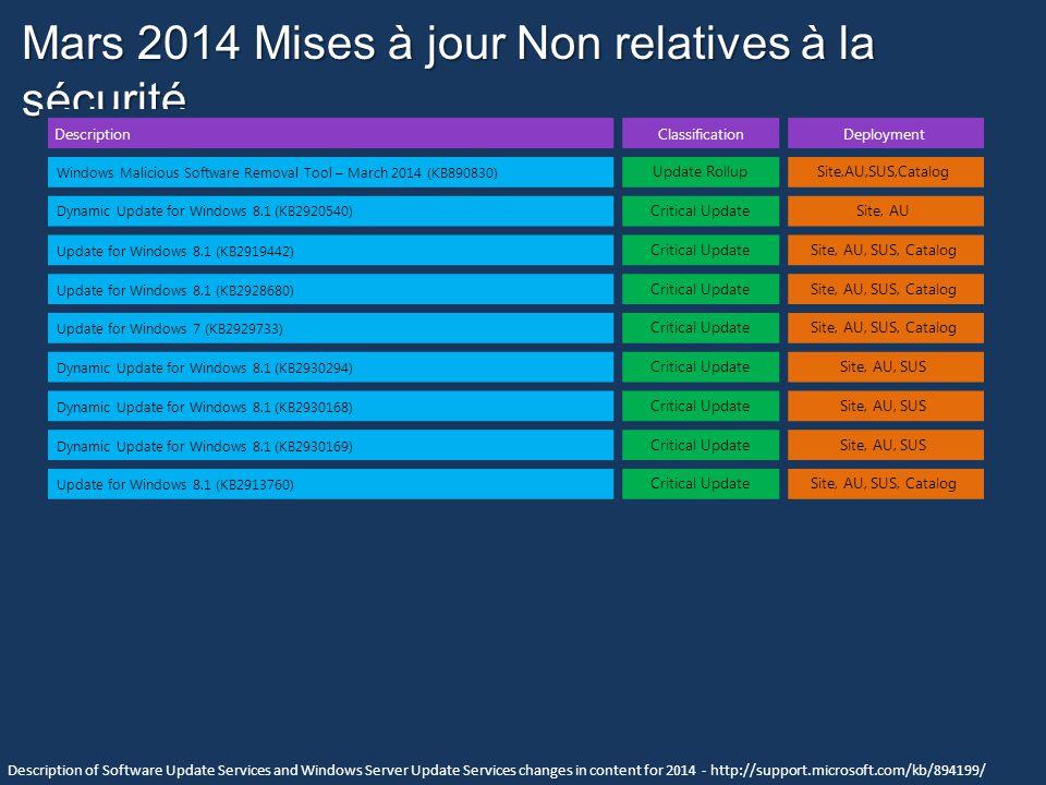Mars 2014 Mises à jour Non relatives à la sécurité