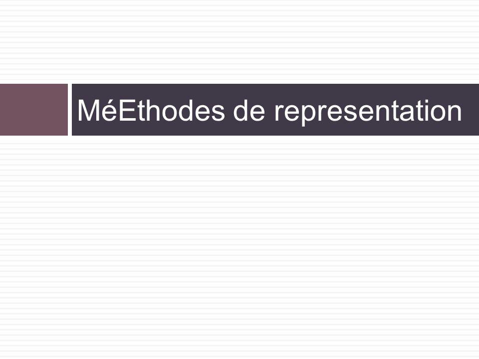 MéEthodes de representation