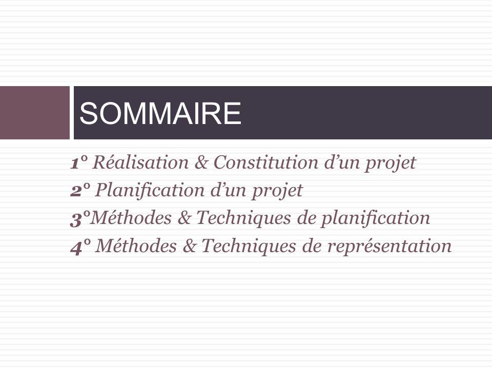 SOMMAIRE 1° Réalisation & Constitution d'un projet