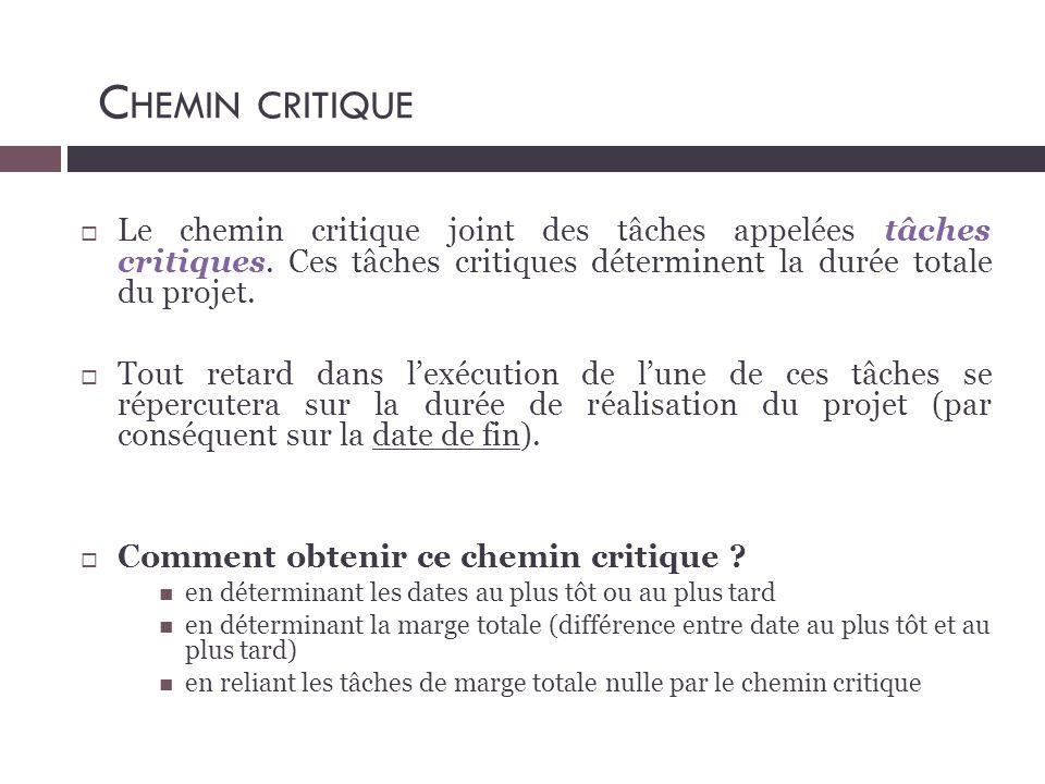 Chemin critique Le chemin critique joint des tâches appelées tâches critiques. Ces tâches critiques déterminent la durée totale du projet.