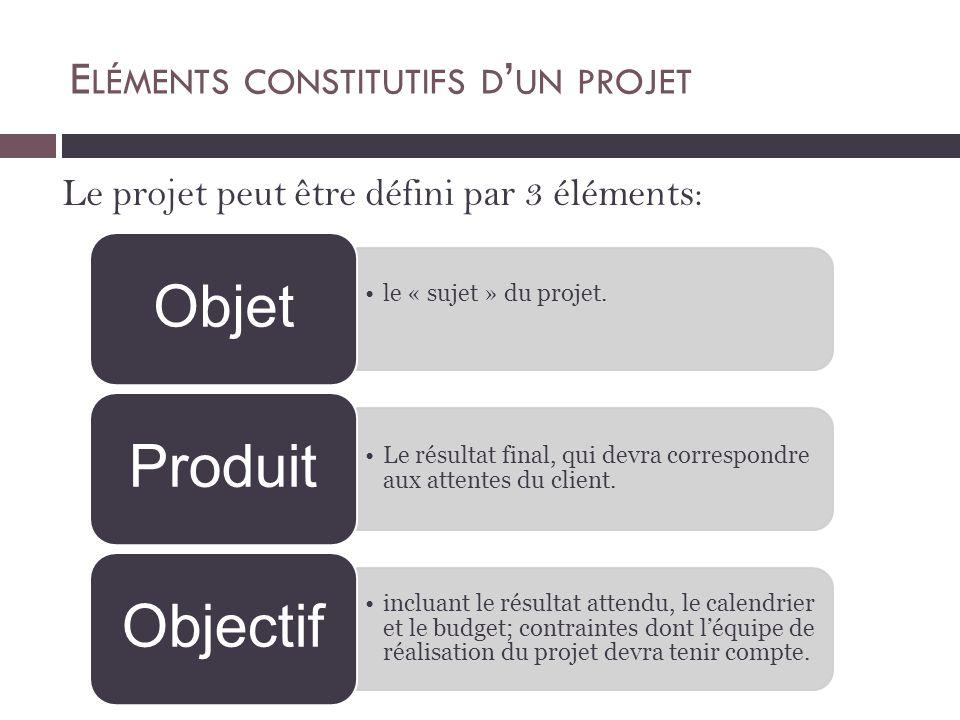 Objet Eléments constitutifs d'un projet