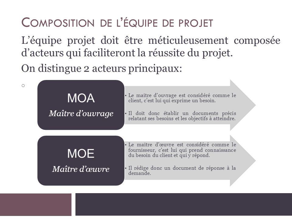 Composition de l'équipe de projet