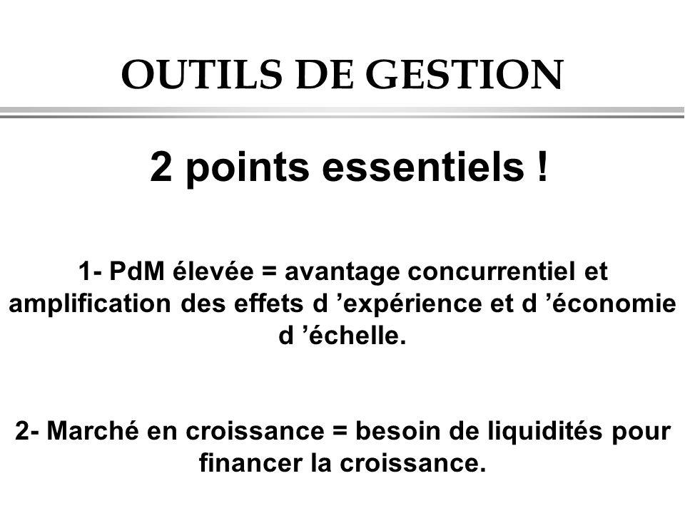 OUTILS DE GESTION 2 points essentiels ! 1- PdM élevée = avantage concurrentiel et amplification des effets d 'expérience et d 'économie d 'échelle.