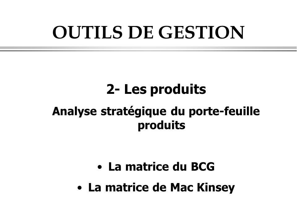 Analyse stratégique du porte-feuille produits La matrice de Mac Kinsey