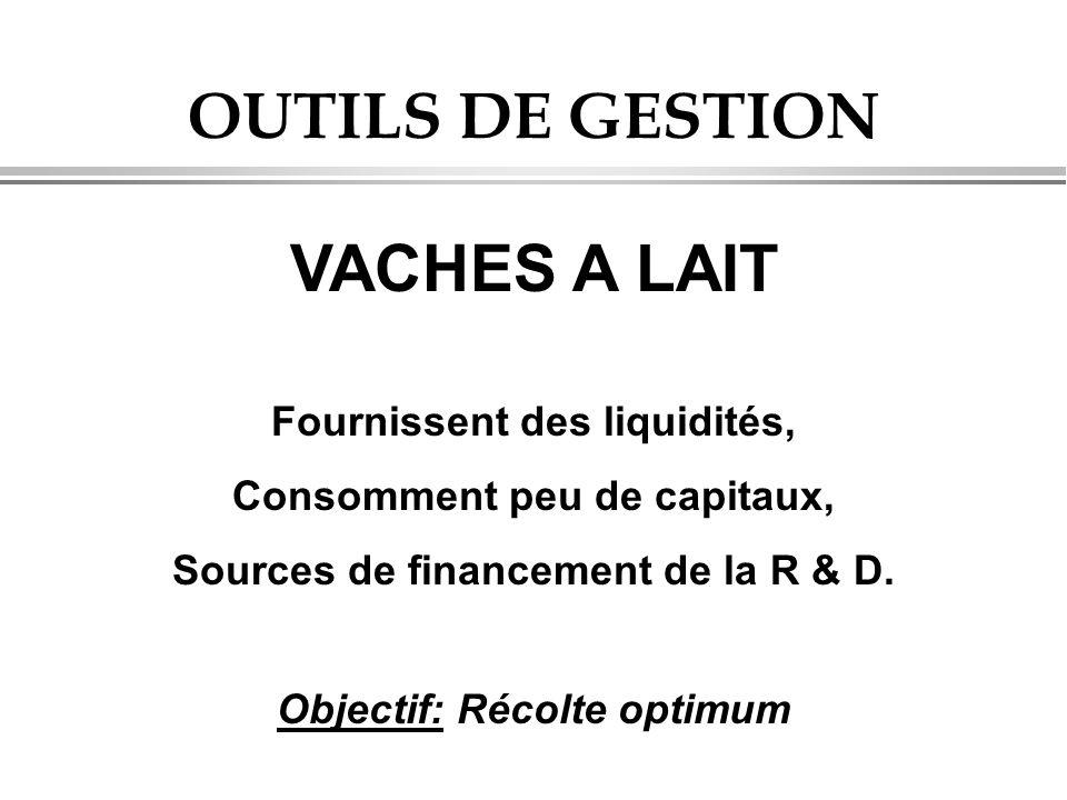 OUTILS DE GESTION VACHES A LAIT Fournissent des liquidités,