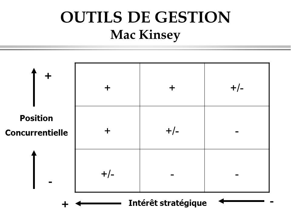 OUTILS DE GESTION Mac Kinsey