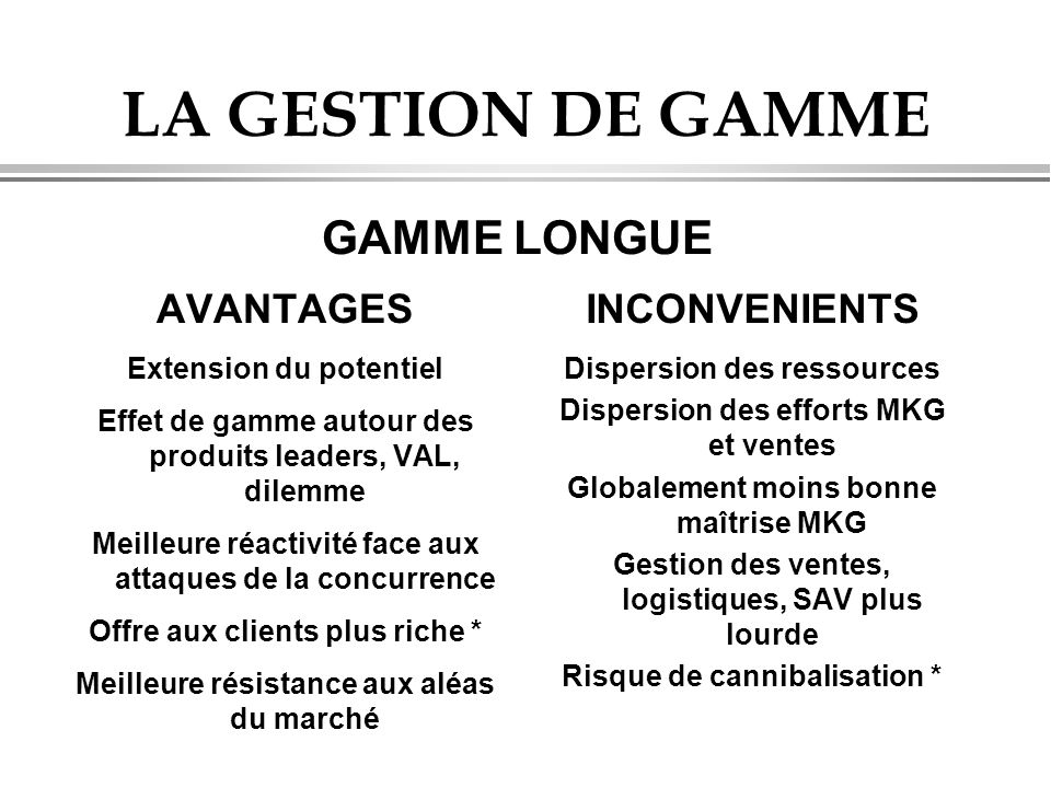 LA GESTION DE GAMME GAMME LONGUE AVANTAGES INCONVENIENTS