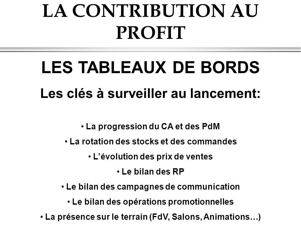 LA CONTRIBUTION AU PROFIT